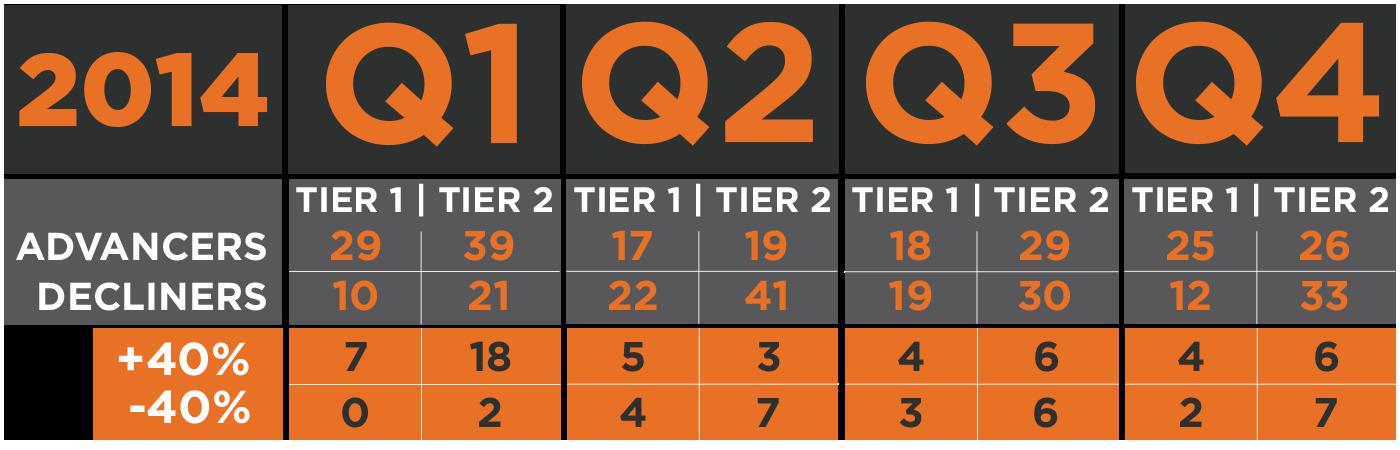 Q2Part2_2015_2014SO(v2)