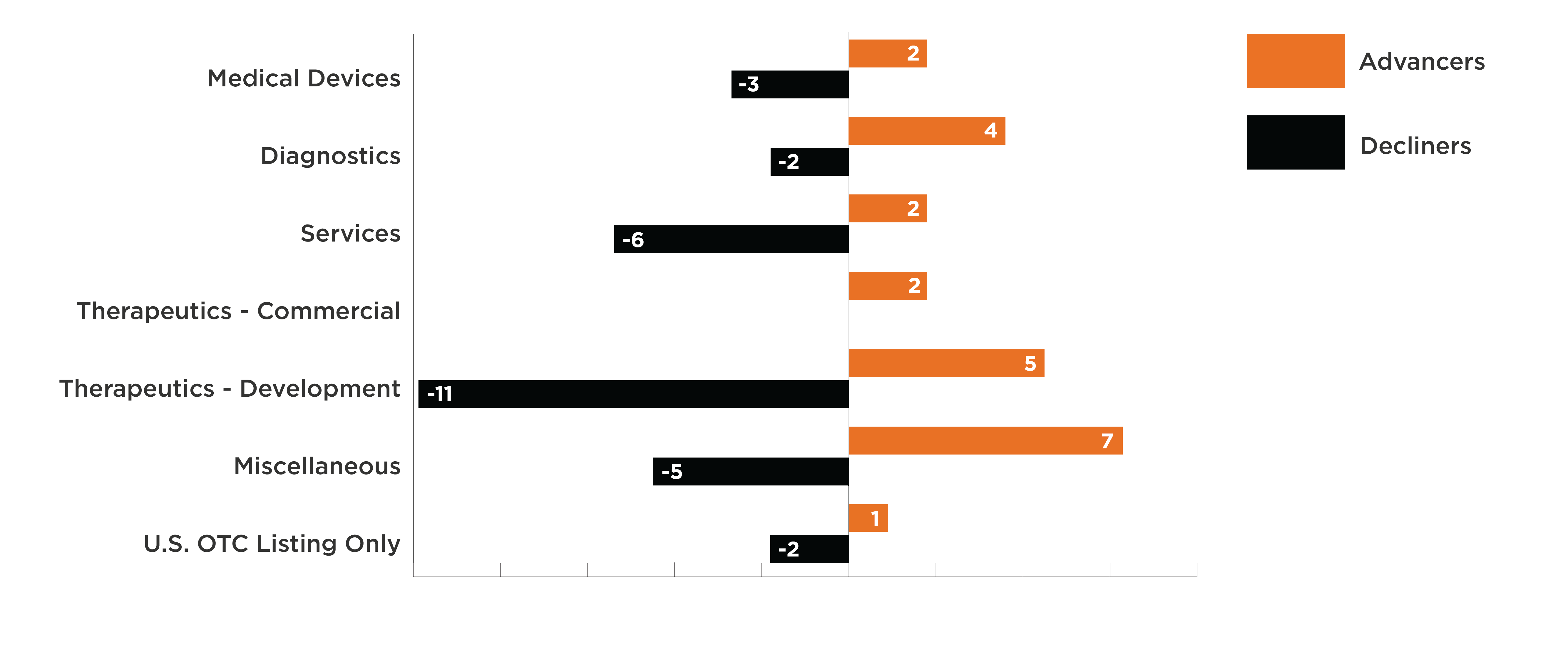 Q2Part2_2015_Graph1(v3)