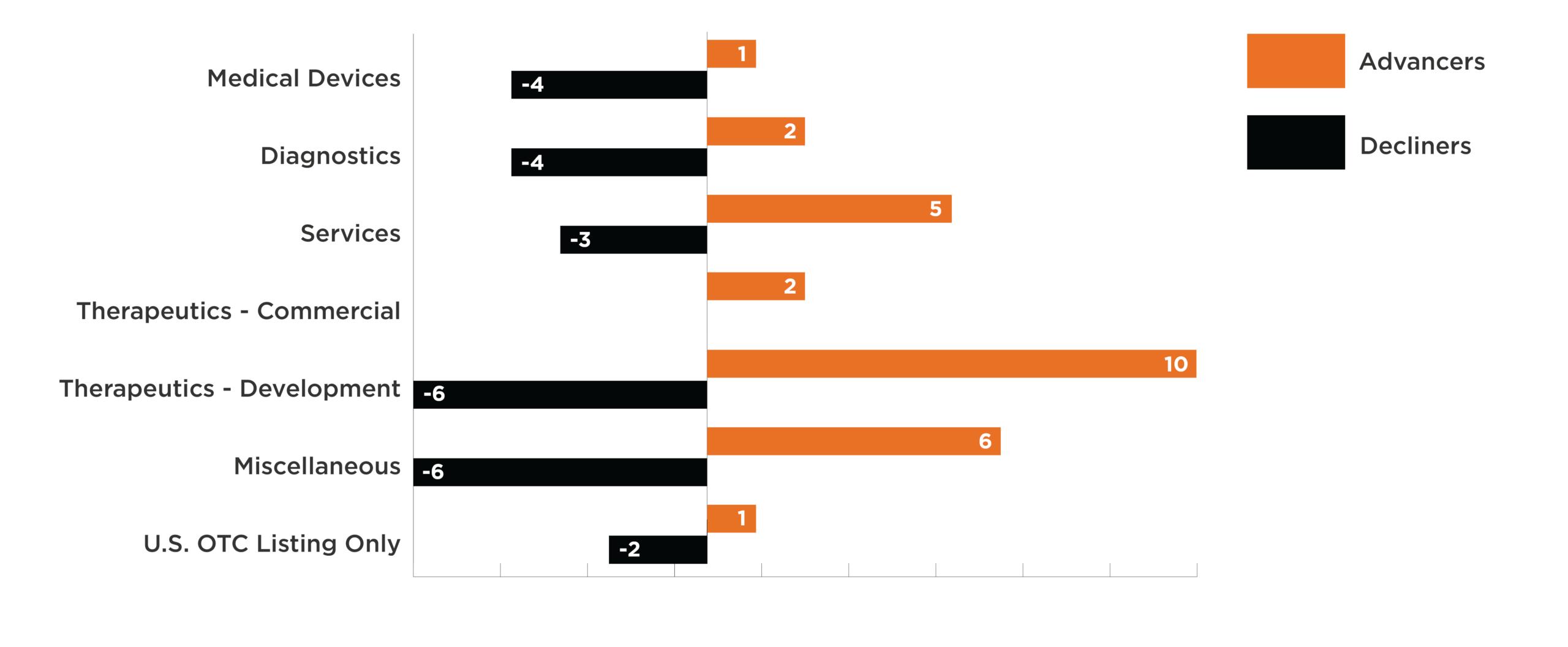 Q2Part2_2015_Graph3(v3)