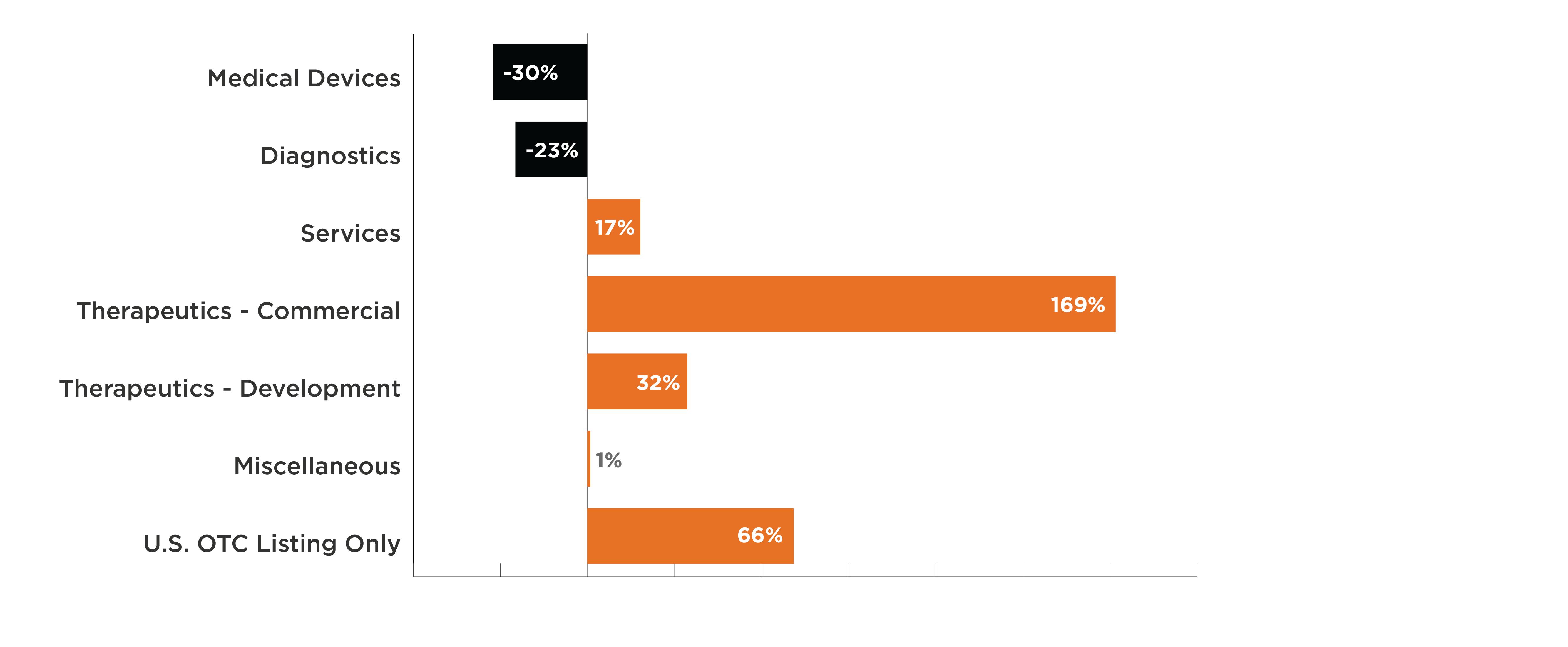 Q2Part2_2015_Graph4