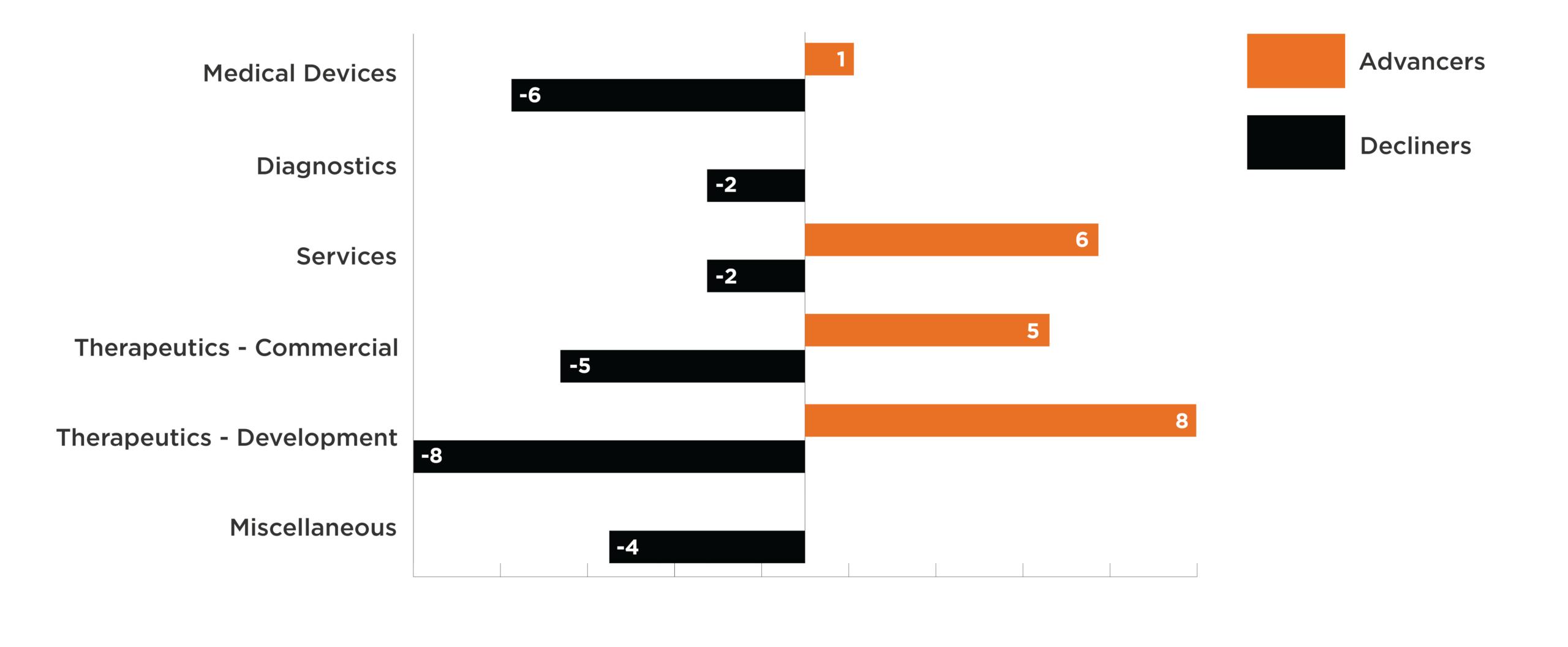 Q2_2015_Part1_Graph