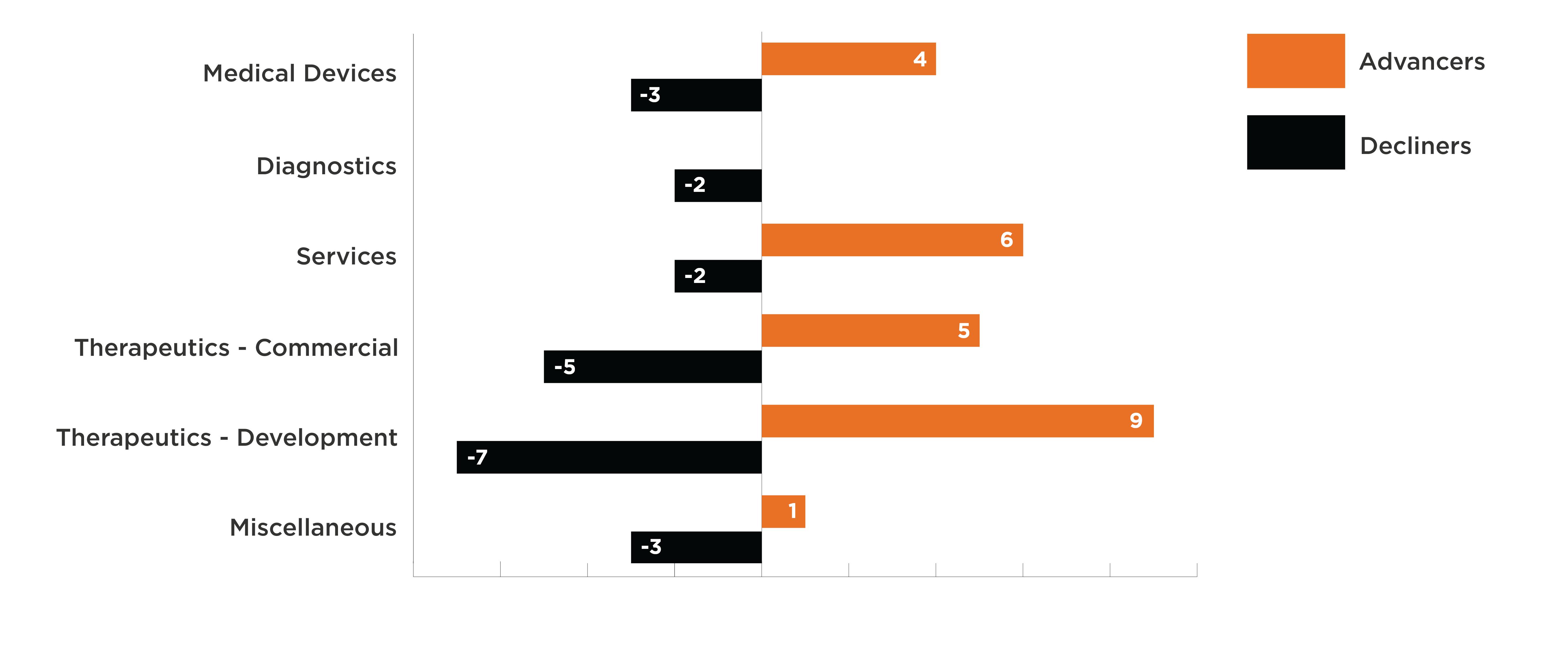 Q2_2015_Part2_Graph3